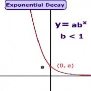 Exponential Decay – Scientometrics – Atrophy and the Church
